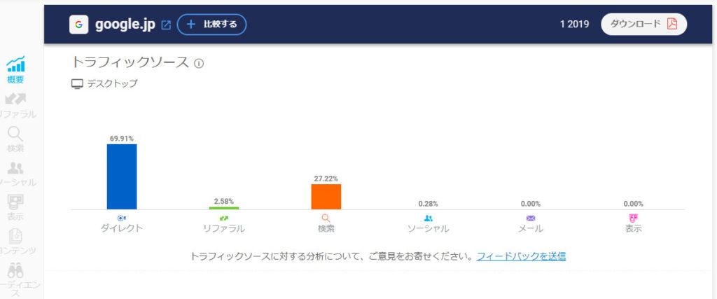 similar_web4
