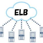 [AWS]nginx+ELBにてhttpアクセスをhttpsにリダイレクトする設定