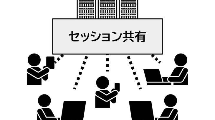 [AWS]複数サーバーにてmemcachedでセッションを共有する方法